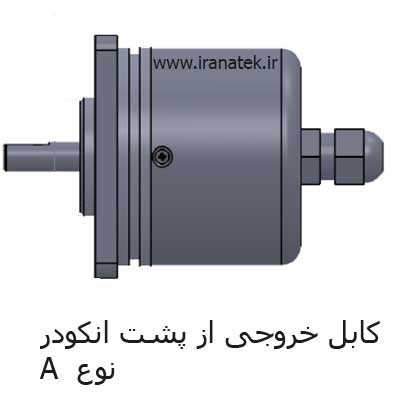 encoder-cable-direction
